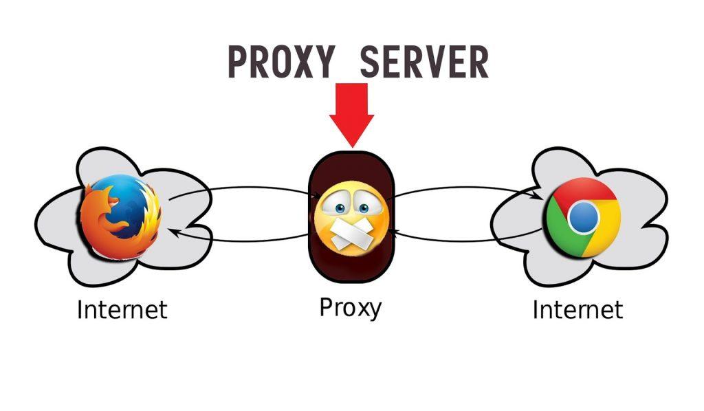 proxy servers